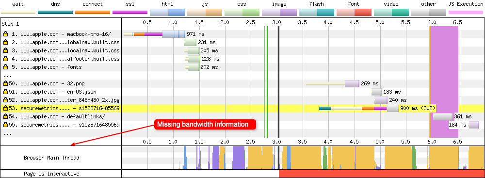 Without tcpdump enabled the bandwidth graph isn't visible at the bottom of the UI on mobile devices.